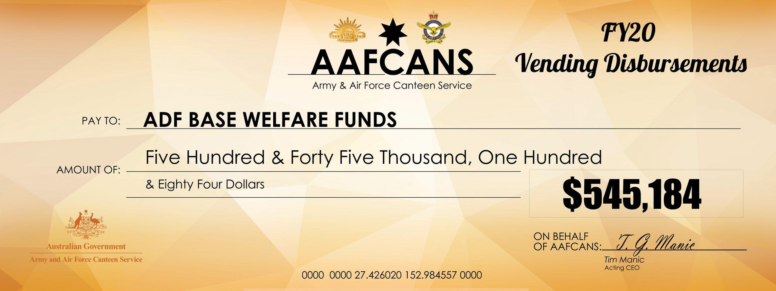 Welfare Disbursements 2020